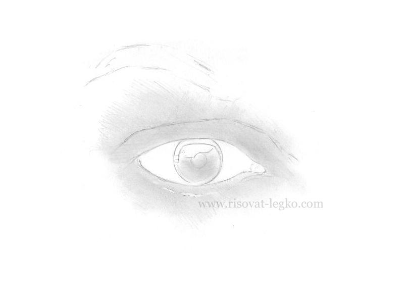 03.Зеркало души или как рисовать глаза карандашом