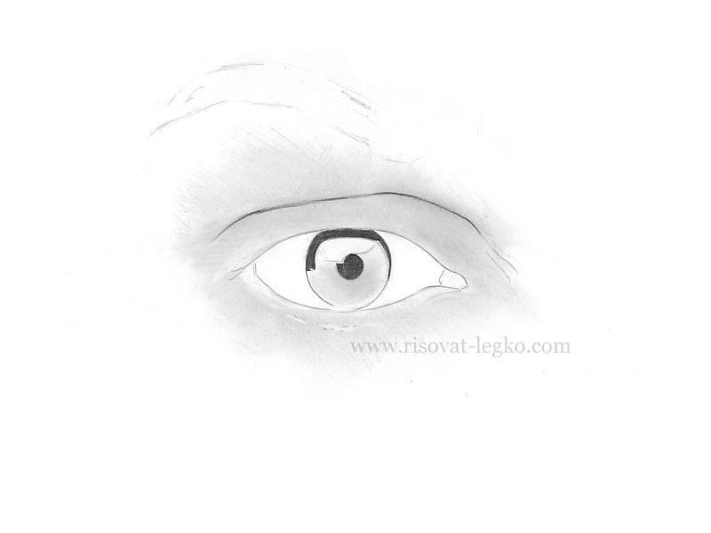04.Зеркало души или как рисовать глаза карандашом