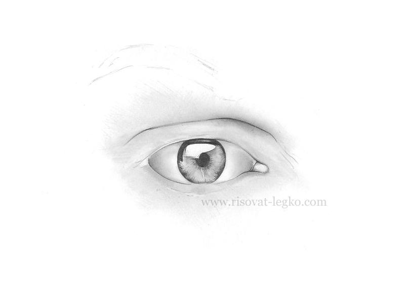 05.Зеркало души или как рисовать глаза карандашом