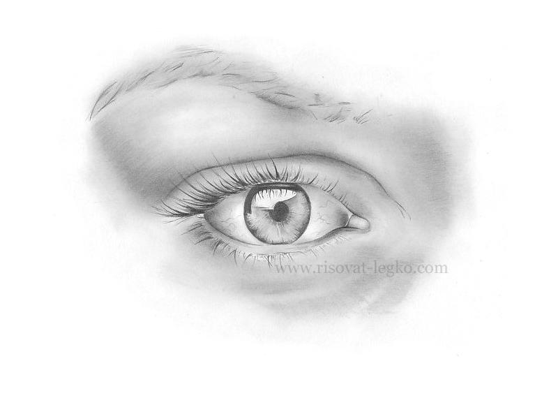 07.Зеркало души или как рисовать глаза карандашом